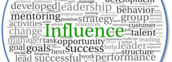 The Role of Online Influence in Employee Advocacy Programs