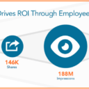 How IBM Drives ROI Through Employee Advocacy [Webinar on Demand]